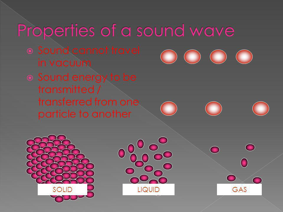 Sound waves are the vibration of particles in solids liquids or gases Particles vibrate about a mean position Particles vibrate about a mean position In order to vibrate they require mass and resistance to change In order to vibrate they require mass and resistance to change One cycle Sound Waves