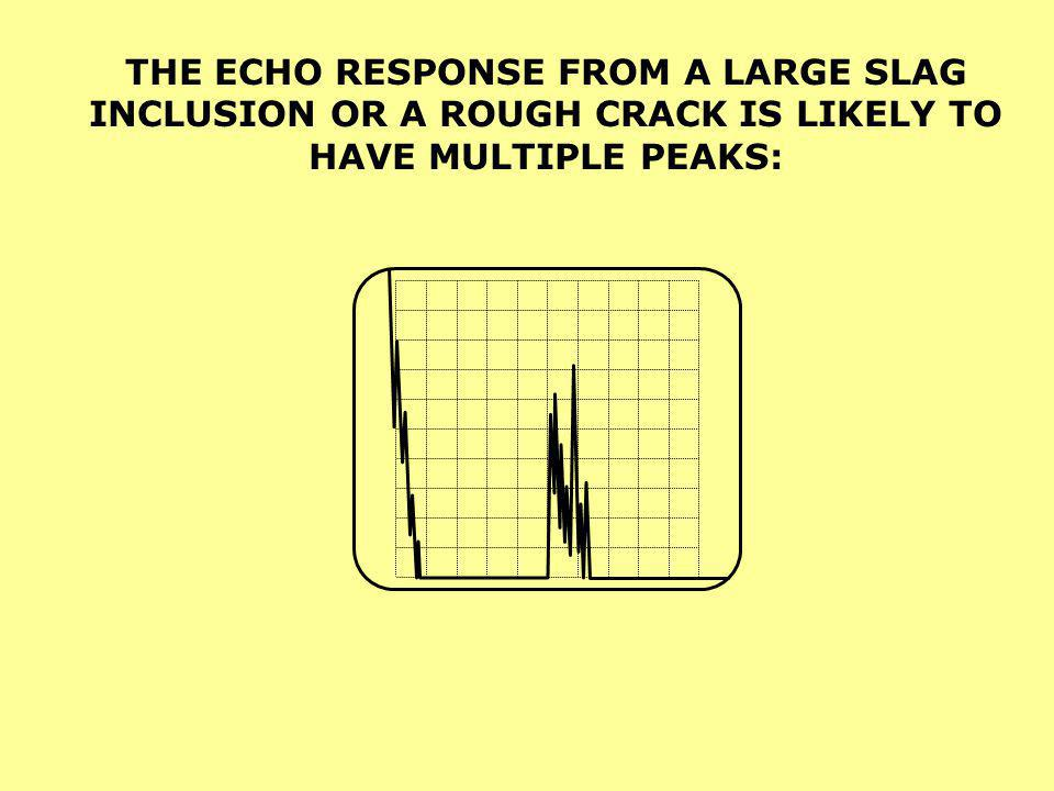 THESE DEFECTS CAN BE DIFFERENTIATED BETWEEN BY OBSERVING THE ECHO DYNAMIC BEHAVIOUR IN LENGTH AND DEPTH SCANS: POINT THREADLIKE PLANAR (NEAR NORMAL INCIDENCE) DEPTH SCAN LENGTH SCAN NOTE: THE RESPONSE FROM A PLANAR DEFECT WILL BE STRONGLY AFFECTED BY PROBE ANGLE WHILE THAT FROM A THREADLIKE REFLECTOR WILL REMAIN ALMOST UNCHANGED IF A DIFFERENT PROBE ANGLE IS USED.