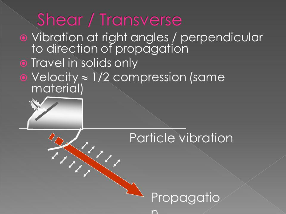 Vibration and propagation in the same direction / parallel Travel in solids, liquids and gases Propagatio n Particle vibration