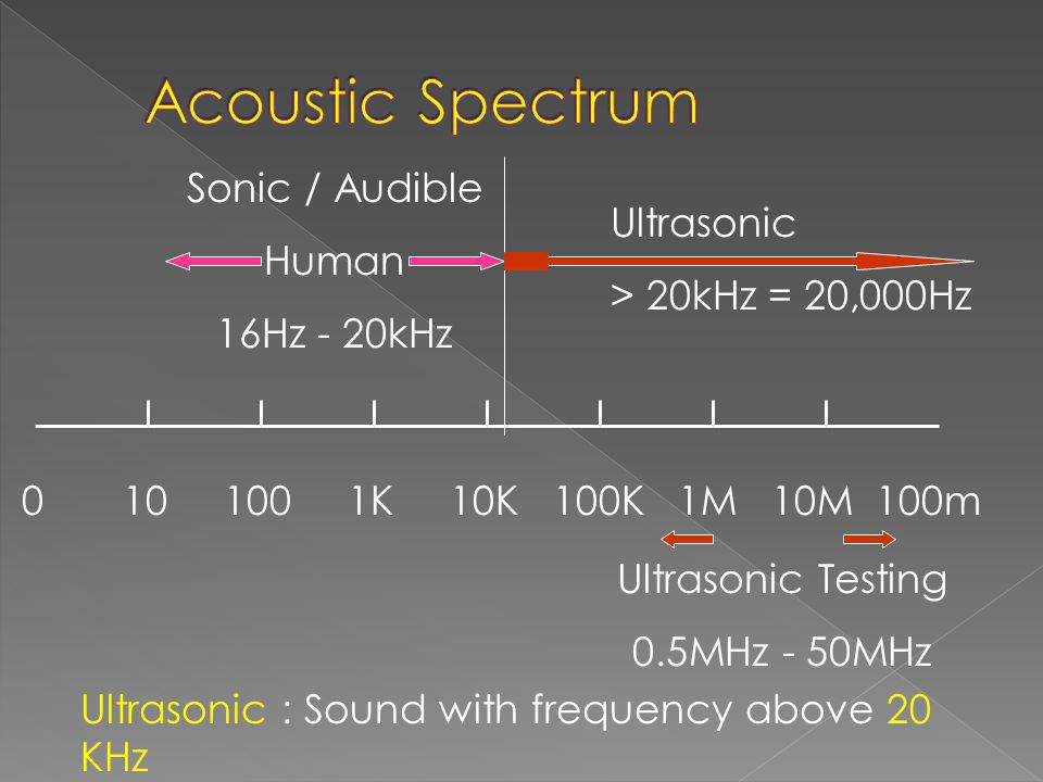 Sound : mechanical vibration What is Ultrasonic.