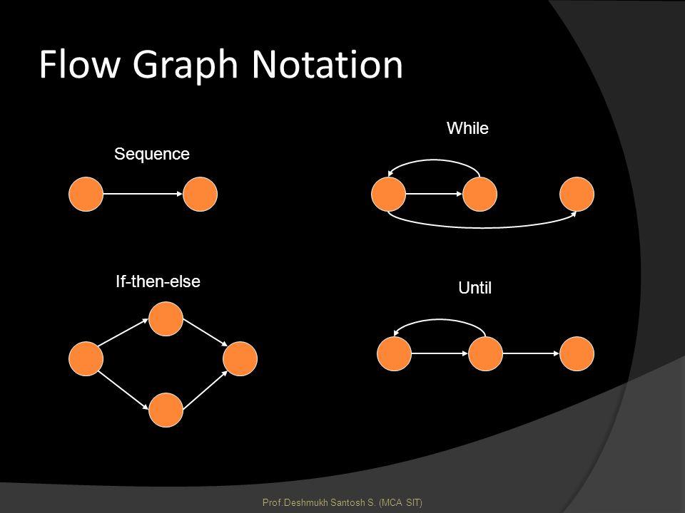 Flow Graph Notation Sequence If-then-else While Until Prof.Deshmukh Santosh S. (MCA SIT)