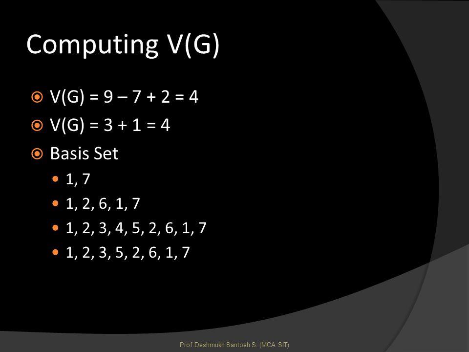 Computing V(G) V(G) = 9 – 7 + 2 = 4 V(G) = 3 + 1 = 4 Basis Set 1, 7 1, 2, 6, 1, 7 1, 2, 3, 4, 5, 2, 6, 1, 7 1, 2, 3, 5, 2, 6, 1, 7 Prof.Deshmukh Santo