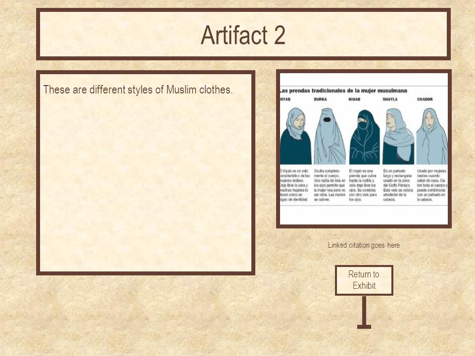 Linked citation goes here These are different styles of Muslim clothes. Return to Exhibit Artifact 2