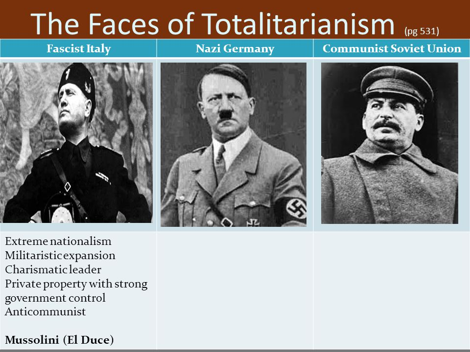 TOTALITARIAN Hitler acted as a totalitarian when he held the Nuremberg Party Rally. 180,000 people gathered. Lasted one week. Nazi Party had political