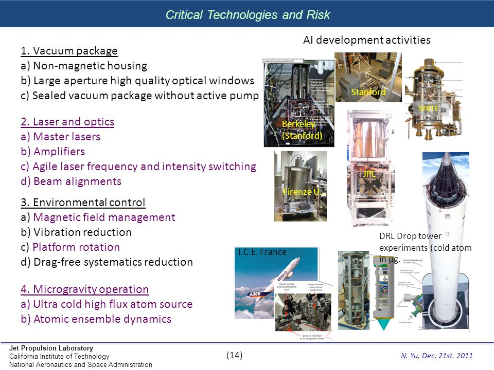 Jet Propulsion Laboratory California Institute of Technology National Aeronautics and Space Administration (14) N. Yu, Dec. 21st. 2011 Critical Techno