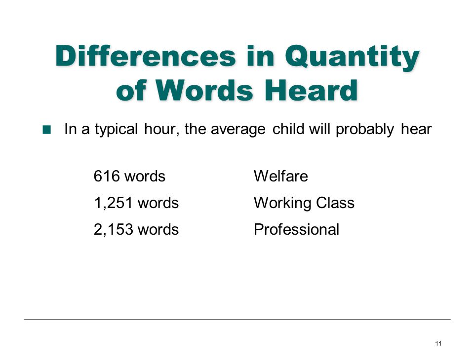 11 Differences in Quantity of Words Heard In a typical hour, the average child will probably hear 616 wordsWelfare 1,251 words Working Class 2,153 wor
