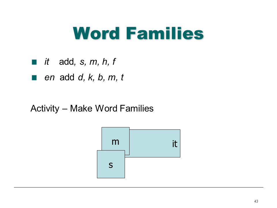 43 Word Families it add, s, m, h, f en add d, k, b, m, t Activity – Make Word Families it m s