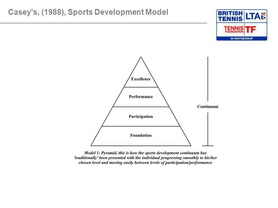 Caseys, (1988), Sports Development Model