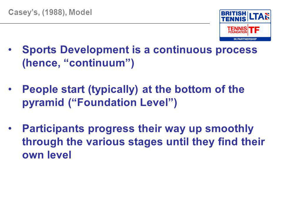 Caseys, (1988), Model Sports Development is a continuous process (hence, continuum) People start (typically) at the bottom of the pyramid (Foundation Level) Participants progress their way up smoothly through the various stages until they find their own level