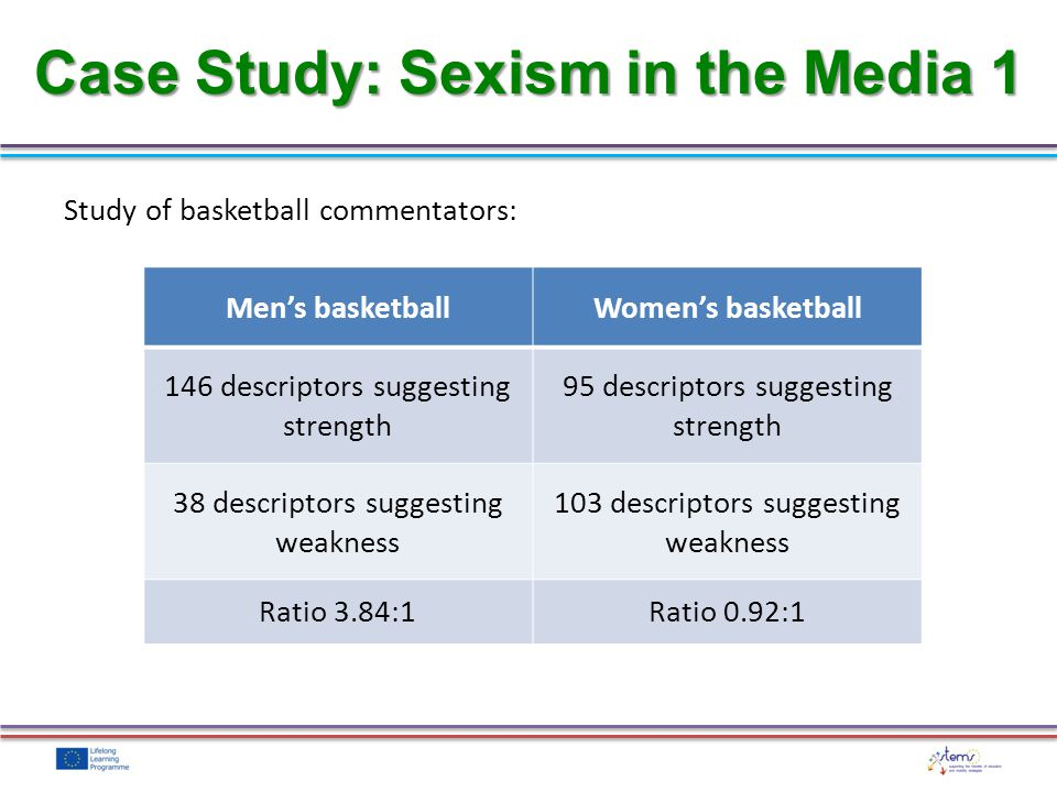 Case Study: Sexism in the Media 1 Mens basketballWomens basketball 146 descriptors suggesting strength 95 descriptors suggesting strength 38 descripto