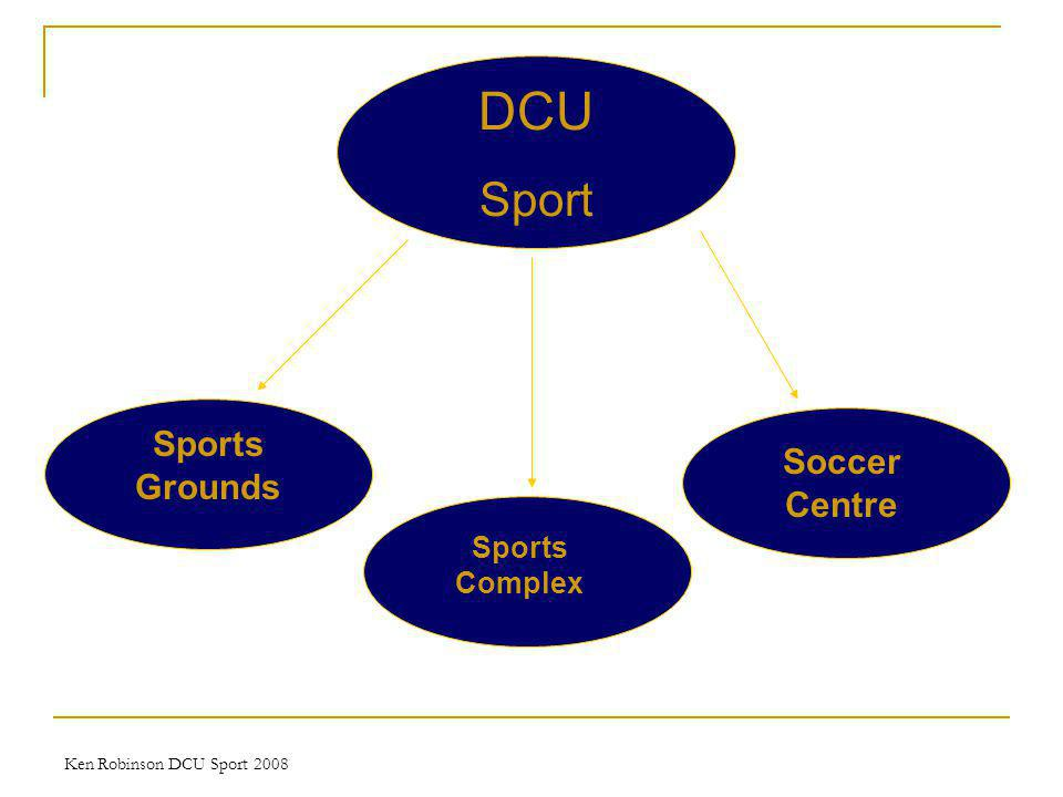Ken Robinson DCU Sport 2008 Strategy for Sport To fulfil the Sport for All philosophy towards college development Sport at DCU has four objectives, To promote participation in sport by as many students as possible To promote and increase participation in sport by as many staff members as possible.