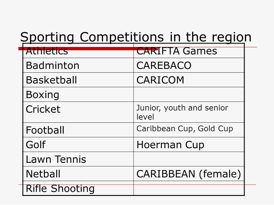 Sporting Competitions in the region AthleticsCARIFTA Games BadmintonCAREBACO BasketballCARICOM Boxing Cricket Junior, youth and senior level Football Caribbean Cup, Gold Cup GolfHoerman Cup Lawn Tennis NetballCARIBBEAN (female) Rifle Shooting