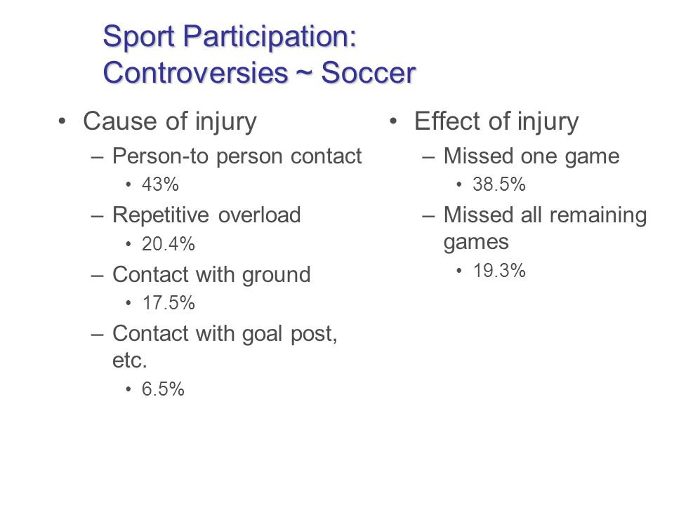 Sport Participation: Controversies ~ Soccer Cause of injury –Person-to person contact 43% –Repetitive overload 20.4% –Contact with ground 17.5% –Contact with goal post, etc.