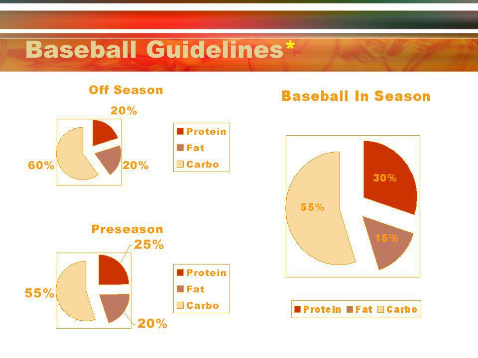 Baseball Guidelines*
