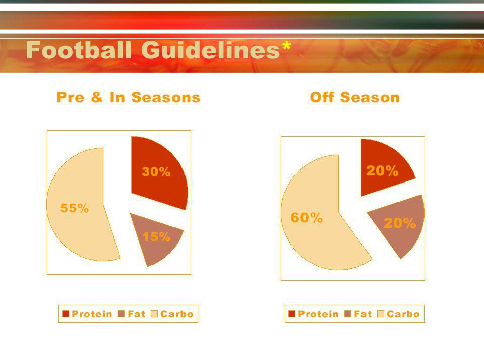 Football Guidelines*