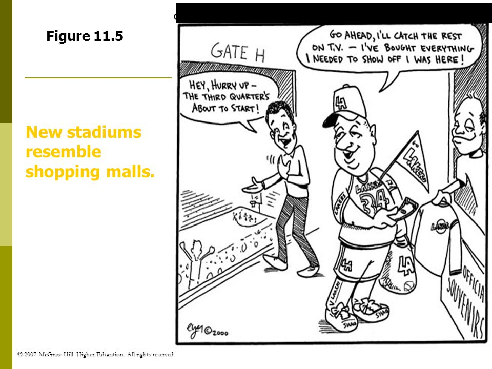 © 2007 McGraw-Hill Higher Education. All rights reserved. Figure 11.5 New stadiums resemble shopping malls.