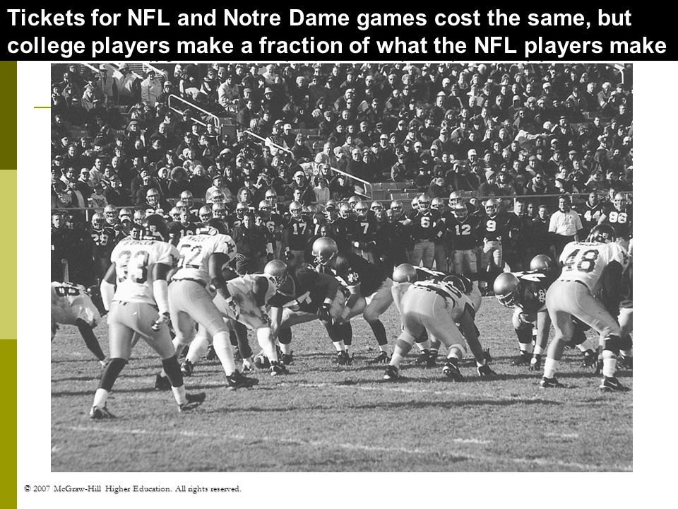 © 2007 McGraw-Hill Higher Education. All rights reserved. Tickets for NFL and Notre Dame games cost the same, but college players make a fraction of w