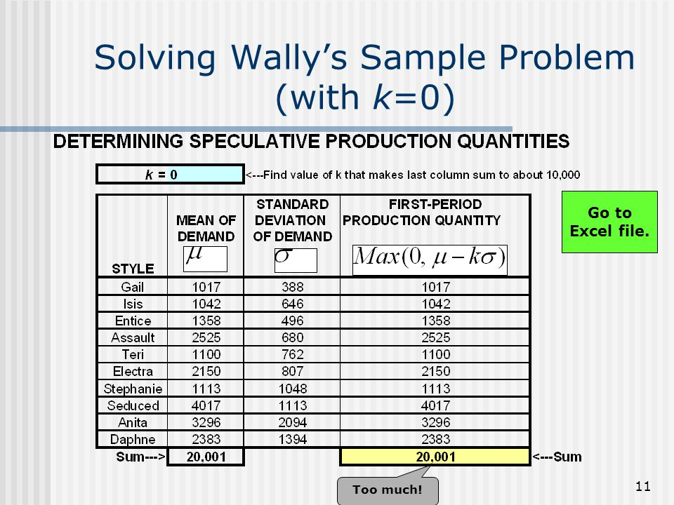 11 Solving Wallys Sample Problem (with k=0) Too much! Go to Excel file.