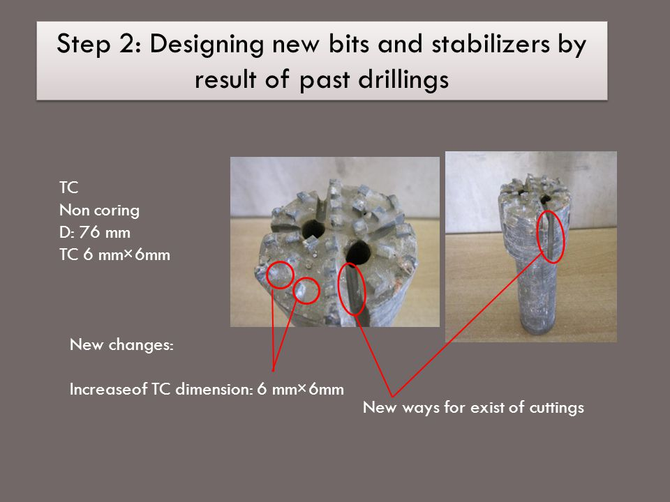 TC Non coring D: 76 mm TC 6 mm×6mm Step 2: Designing new bits and stabilizers by result of past drillings New changes: Increaseof TC dimension: 6 mm×6mm New ways for exist of cuttings