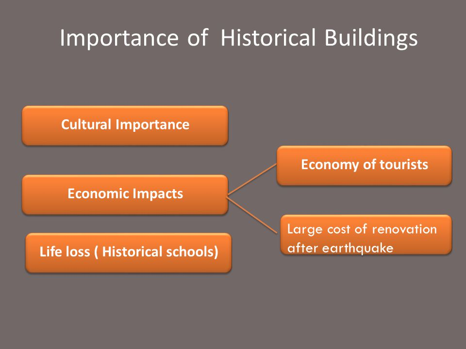 Importance of Historical Buildings Cultural Importance Economic Impacts Life loss ( Historical schools) Economy of tourists Large cost of renovation after earthquake