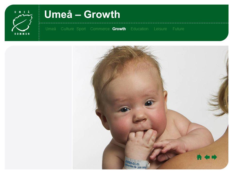 Umeå CultureSportCommerceGrowthEducationLeisu re Future Umeå Culture SportCommerce Growth EducationLeisure Future Umeå – Growth CultureSportCommerceGrowthEducationLeisureFutureGrowthUmeå