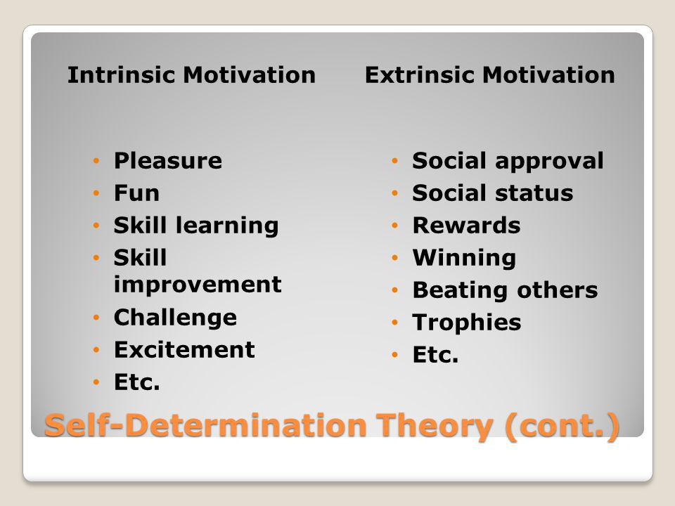 Self-Determination Theory (cont.) Intrinsic MotivationExtrinsic Motivation Pleasure Fun Skill learning Skill improvement Challenge Excitement Etc. Soc