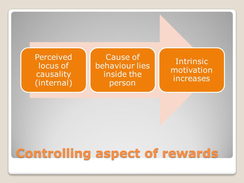 Controlling aspect of rewards Perceived locus of causality (internal) Cause of behaviour lies inside the person Intrinsic motivation increases