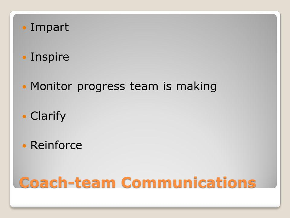 Coach-team Communications Impart Inspire Monitor progress team is making Clarify Reinforce