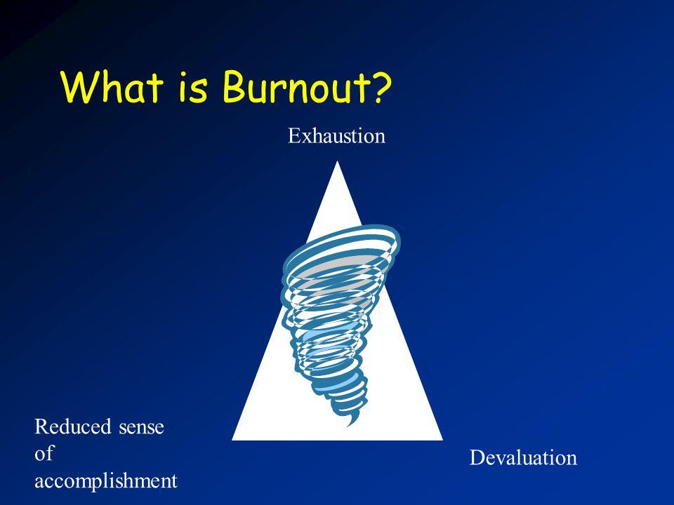 What is Burnout Exhaustion Devaluation Reduced sense of accomplishment
