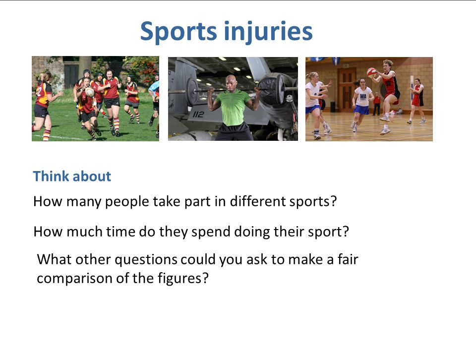 © Nuffield Foundation 2010 Sports injuries Think about How many people take part in different sports.