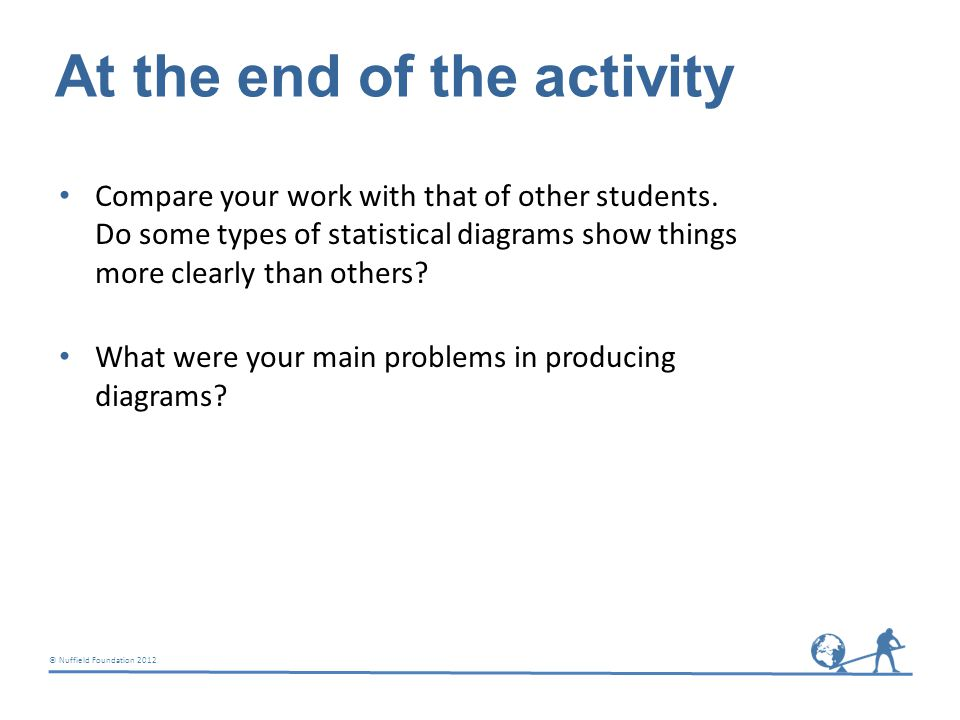 At the end of the activity Compare your work with that of other students. Do some types of statistical diagrams show things more clearly than others?