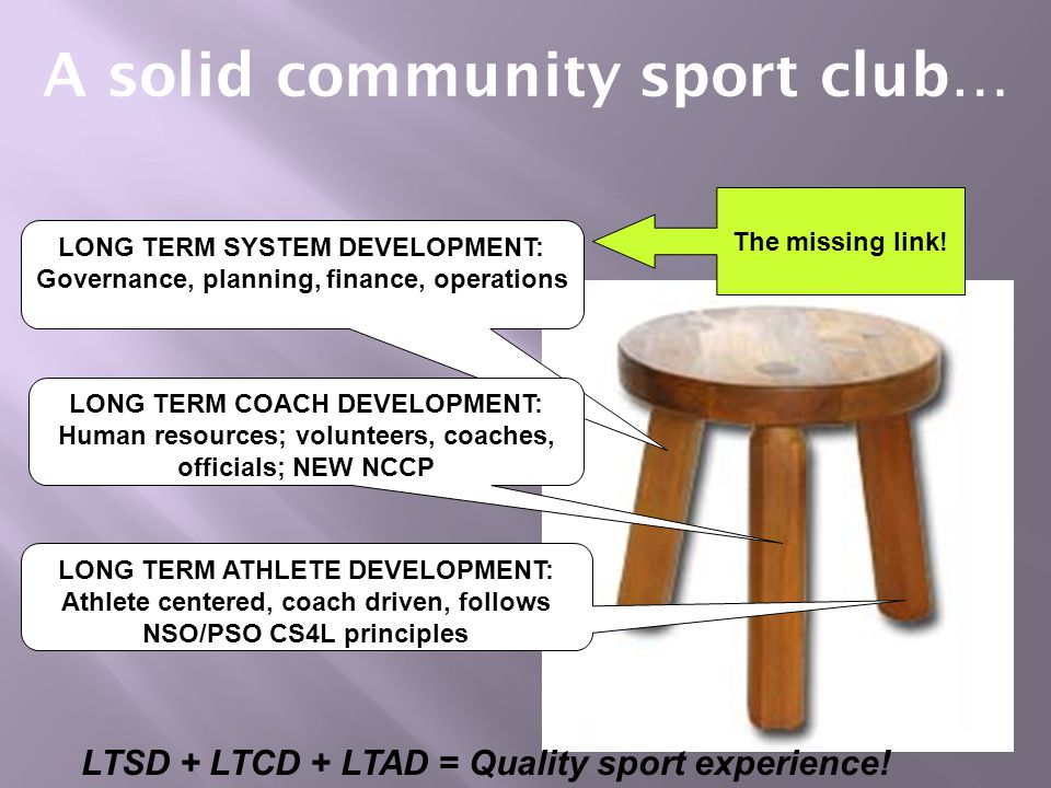A solid community sport club… LONG TERM SYSTEM DEVELOPMENT: Governance, planning, finance, operations LONG TERM COACH DEVELOPMENT: Human resources; volunteers, coaches, officials; NEW NCCP LONG TERM ATHLETE DEVELOPMENT: Athlete centered, coach driven, follows NSO/PSO CS4L principles LTSD + LTCD + LTAD = Quality sport experience.