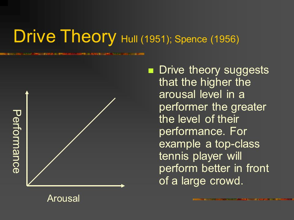 Drive Theory Hull (1951); Spence (1956) Drive theory suggests that the higher the arousal level in a performer the greater the level of their performance.