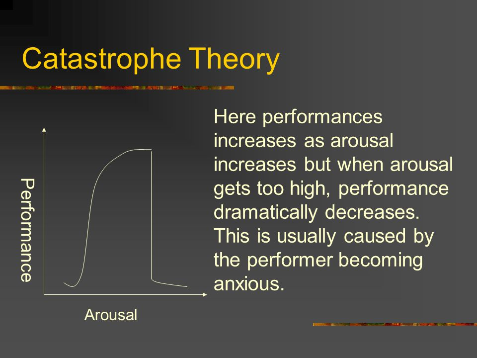 Catastrophe Theory Here performances increases as arousal increases but when arousal gets too high, performance dramatically decreases.