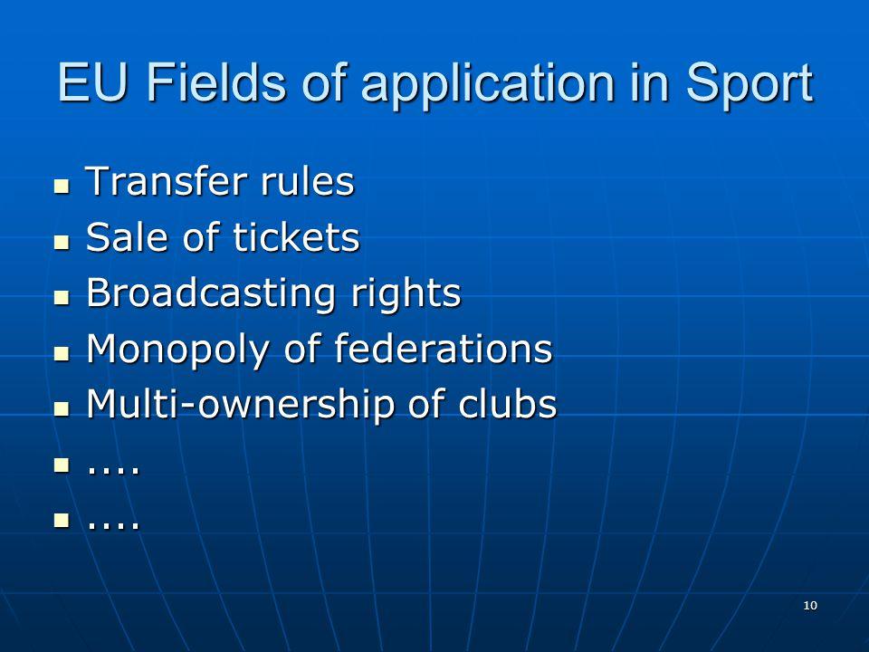 10 EU Fields of application in Sport Transfer rules Transfer rules Sale of tickets Sale of tickets Broadcasting rights Broadcasting rights Monopoly of federations Monopoly of federations Multi-ownership of clubs Multi-ownership of clubs........