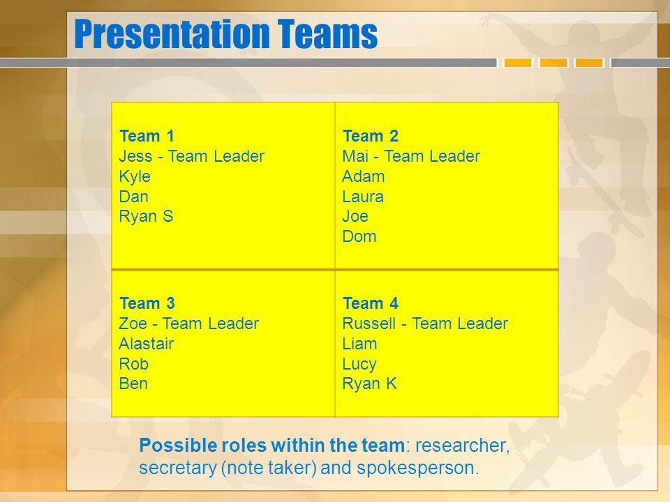 Presentation Teams Team 1 Jess - Team Leader Kyle Dan Ryan S Team 2 Mai - Team Leader Adam Laura Joe Dom Team 3 Zoe - Team Leader Alastair Rob Ben Tea
