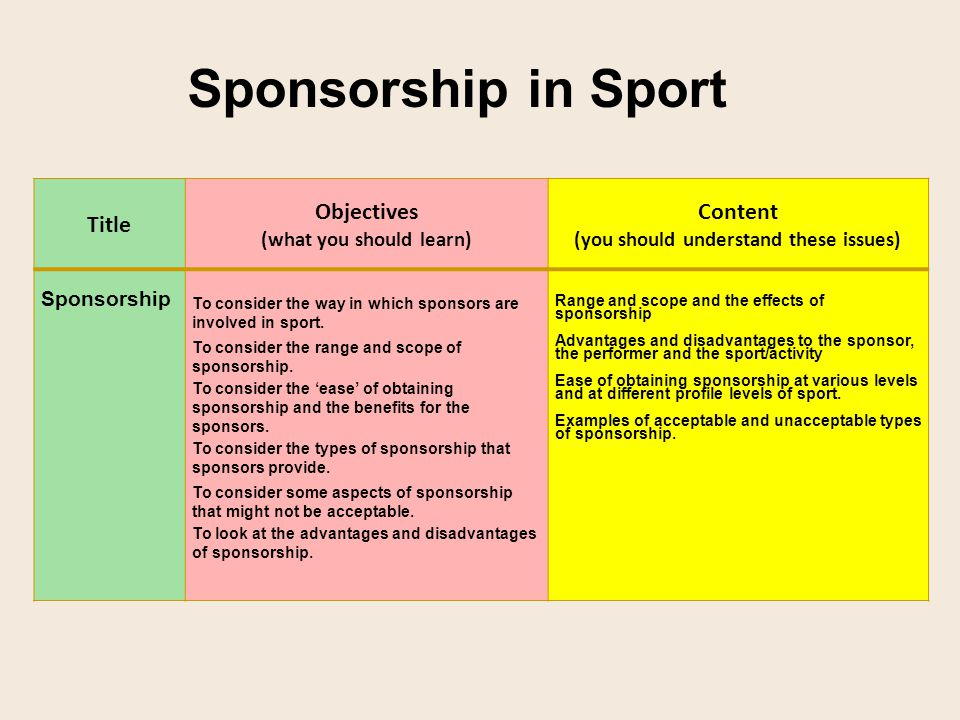 Title Objectives (what you should learn) Content (you should understand these issues) Sponsorship To consider the way in which sponsors are involved i
