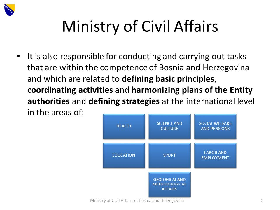 Ministry of Civil Affairs It is also responsible for conducting and carrying out tasks that are within the competence of Bosnia and Herzegovina and which are related to defining basic principles, coordinating activities and harmonizing plans of the Entity authorities and defining strategies at the international level in the areas of: HEALTH SCIENCE AND CULTURE SOCIAL WELFARE AND PENSIONS EDUCATIONSPORT LABOR AND EMPLOYMENT GEOLOGICAL AND METEOROLOGICAL AFFAIRS Ministry of Civil Affairs of Bosnia and Herzegovina 5