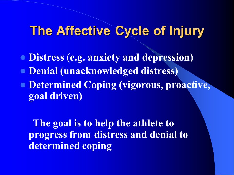 The Affective Cycle of Injury Distress (e.g.