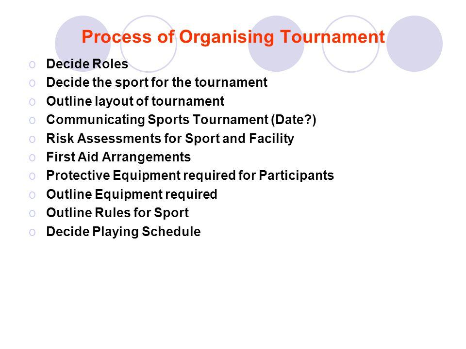 Process of Organising Tournament oDecide Roles oDecide the sport for the tournament oOutline layout of tournament oCommunicating Sports Tournament (Da
