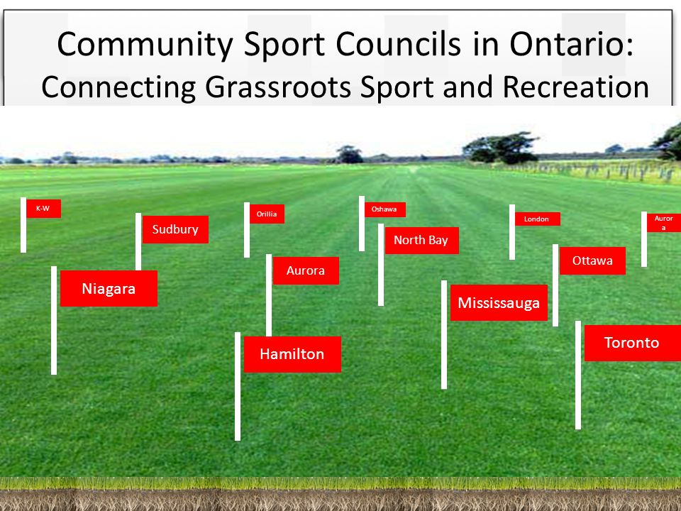 Community Sport Councils in Ontario: Connecting Grassroots Sport and Recreation Mississauga Hamilton Toronto North Bay Aurora Ottawa Sudbury Niagara Orillia Oshawa London K-W Auror a