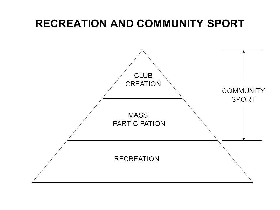 RECREATION AND COMMUNITY SPORT RECREATION MASS PARTICIPATION CLUB CREATION COMMUNITY SPORT