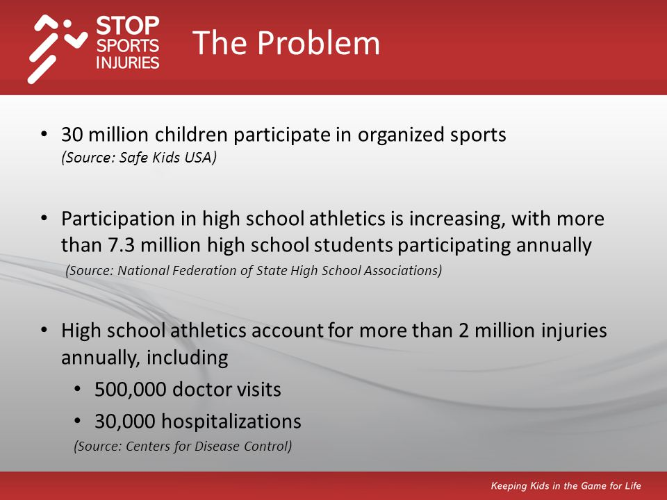 The Problem 30 million children participate in organized sports (Source: Safe Kids USA) Participation in high school athletics is increasing, with more than 7.3 million high school students participating annually (Source: National Federation of State High School Associations) High school athletics account for more than 2 million injuries annually, including 500,000 doctor visits 30,000 hospitalizations (Source: Centers for Disease Control)