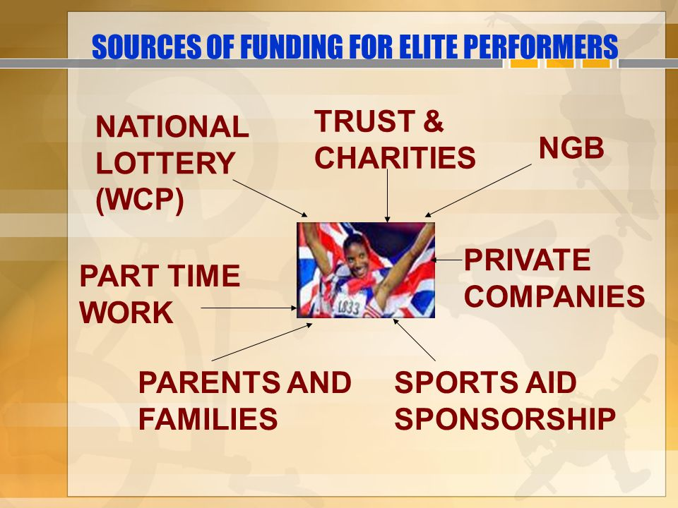 SOURCES OF FUNDING FOR ELITE PERFORMERS TRUST & CHARITIES NATIONAL LOTTERY (WCP) PART TIME WORK NGB PRIVATE COMPANIES PARENTS AND FAMILIES SPORTS AID SPONSORSHIP
