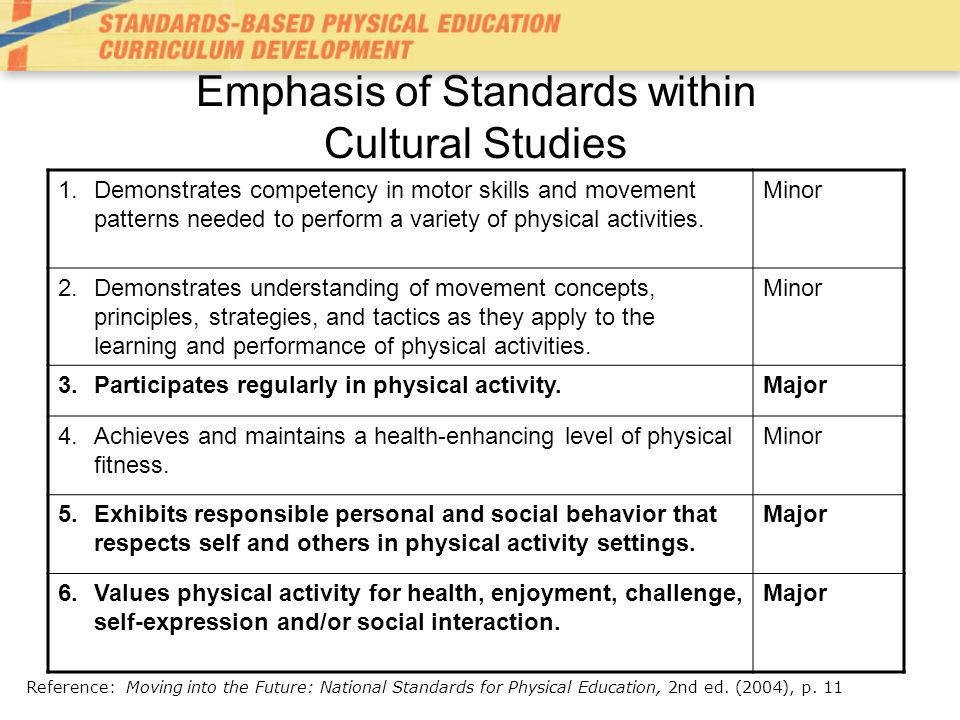 Emphasis of Standards within Cultural Studies 1.Demonstrates competency in motor skills and movement patterns needed to perform a variety of physical activities.