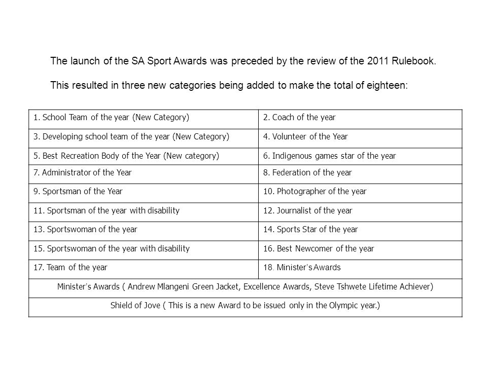 AWARD CATEGORIES The launch of the SA Sport Awards was preceded by the review of the 2011 Rulebook.