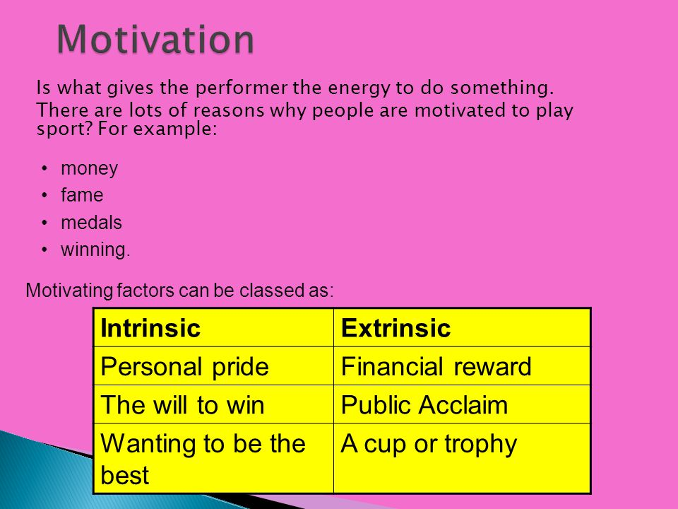 IntrinsicExtrinsic Personal prideFinancial reward The will to winPublic Acclaim Wanting to be the best A cup or trophy Is what gives the performer the
