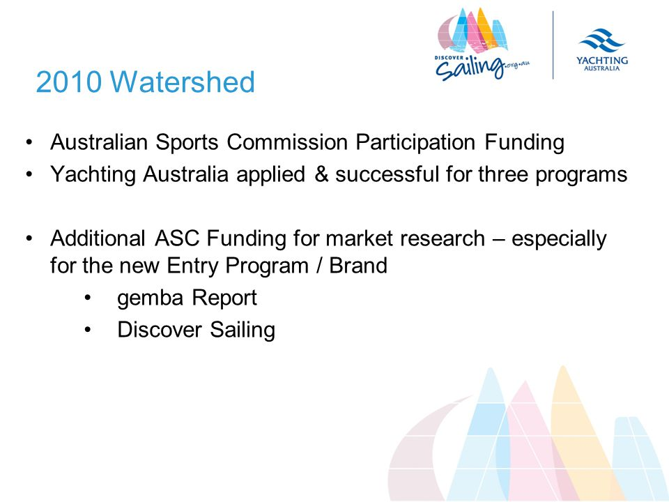 2010 Watershed Australian Sports Commission Participation Funding Yachting Australia applied & successful for three programs Additional ASC Funding for market research – especially for the new Entry Program / Brand gemba Report Discover Sailing