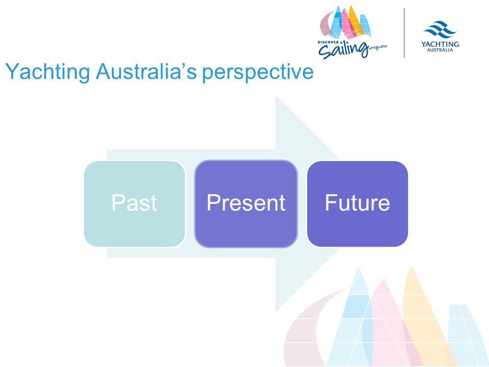 Yachting Australias perspective PastPresentFuture