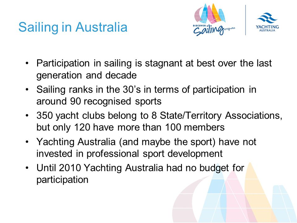 Sailability - perspectives International Program Unrealised potential for sailing to build community profile a competitive advantage 20% of population Absence of pathway - for sailors Opportunities for economies of scale – at clubs Volunteers – varying levels of skills and recognition Risk Profile